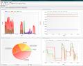 sinatica monitor chart page